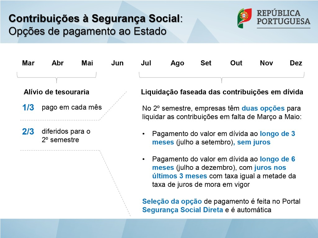 Contribuições à Segurança Social